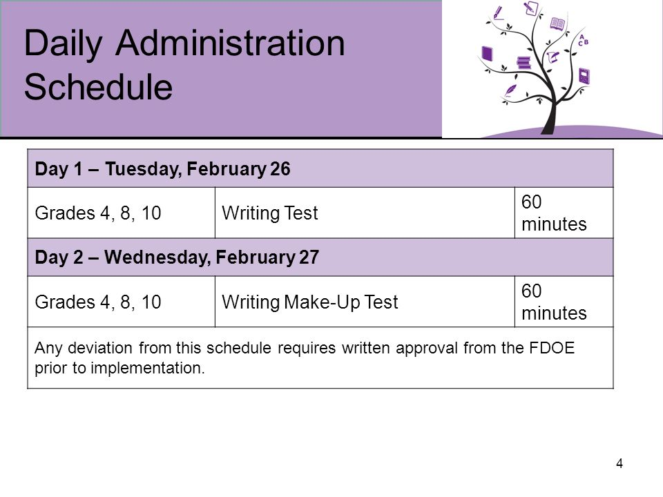 4 Daily Administration Schedule Day 1 – Tuesday, February 26 Grades 4, 8, 10Writing Test 60 minutes Day 2 – Wednesday, February 27 Grades 4, 8, 10Writing Make-Up Test 60 minutes Any deviation from this schedule requires written approval from the FDOE prior to implementation.