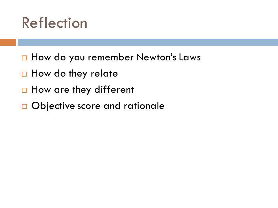 Reflection How do you remember Newtons Laws How do they relate How are they different Objective score and rationale