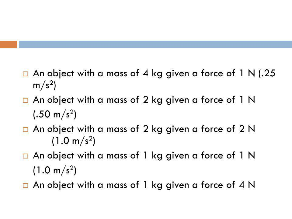 An object with a mass of 4 kg given a force of 1 N (.25 m/s 2 ) An object with a mass of 2 kg given a force of 1 N (.50 m/s 2 ) An object with a mass