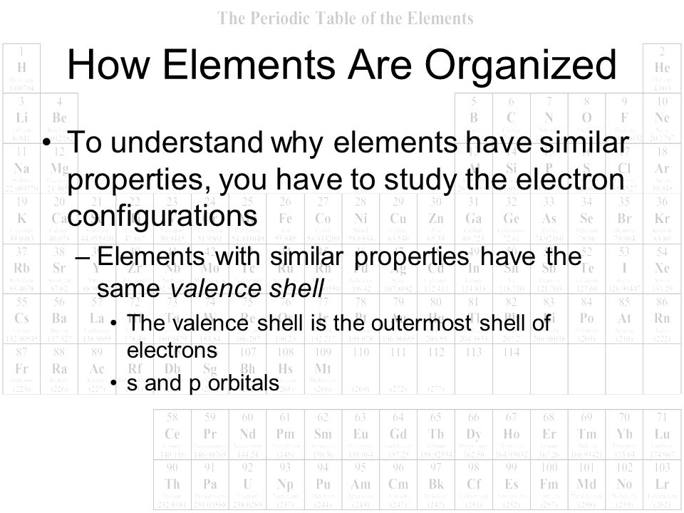 How Elements Are Organized To understand why elements have similar properties, you have to study the electron configurations –Elements with similar pr