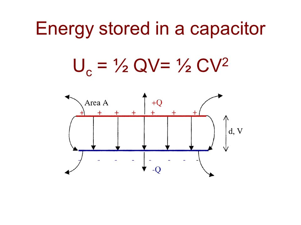 Energy stored in a capacitor U c = ½ QV= ½ CV 2