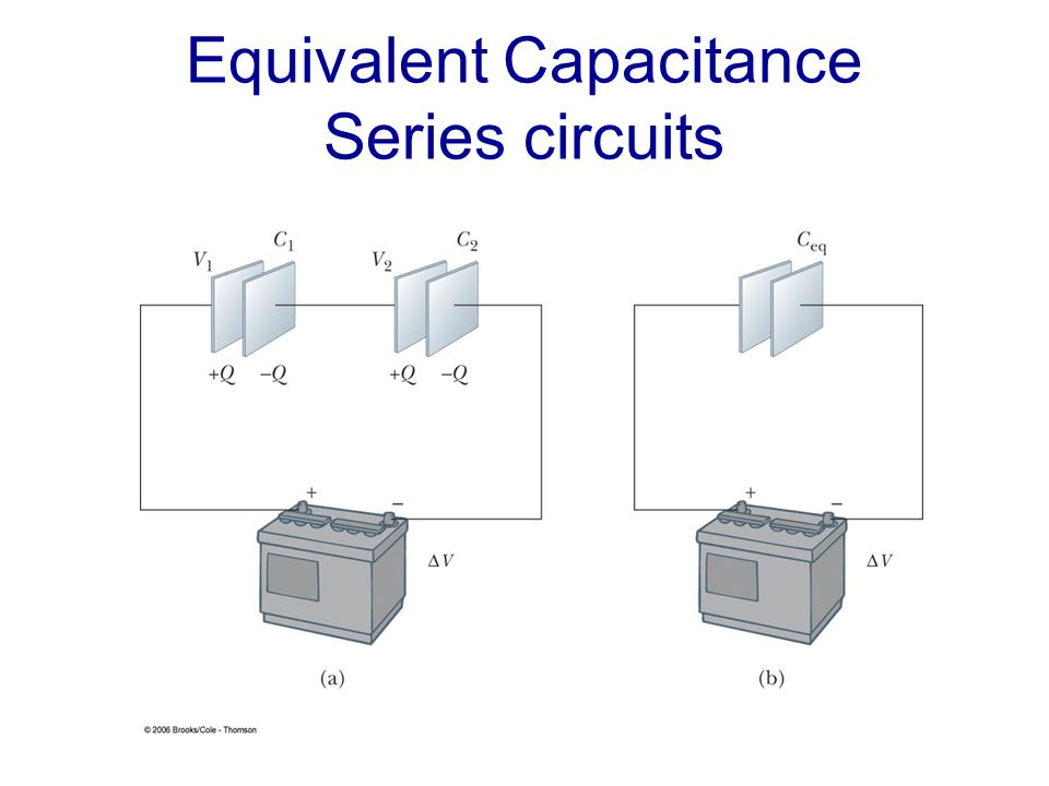 Equivalent Capacitance Series circuits