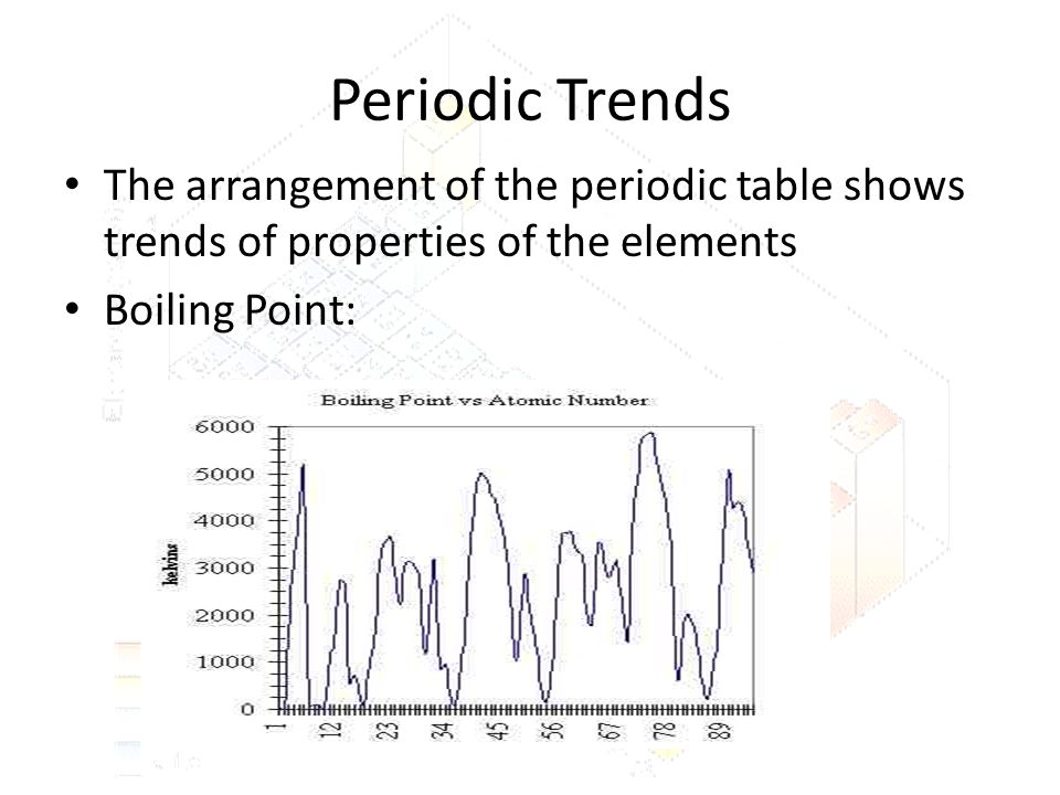 Periodic Trends The arrangement of the periodic table shows trends of properties of the elements Boiling Point: