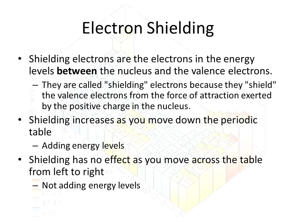 Electron Shielding Shielding electrons are the electrons in the energy levels between the nucleus and the valence electrons. – They are called