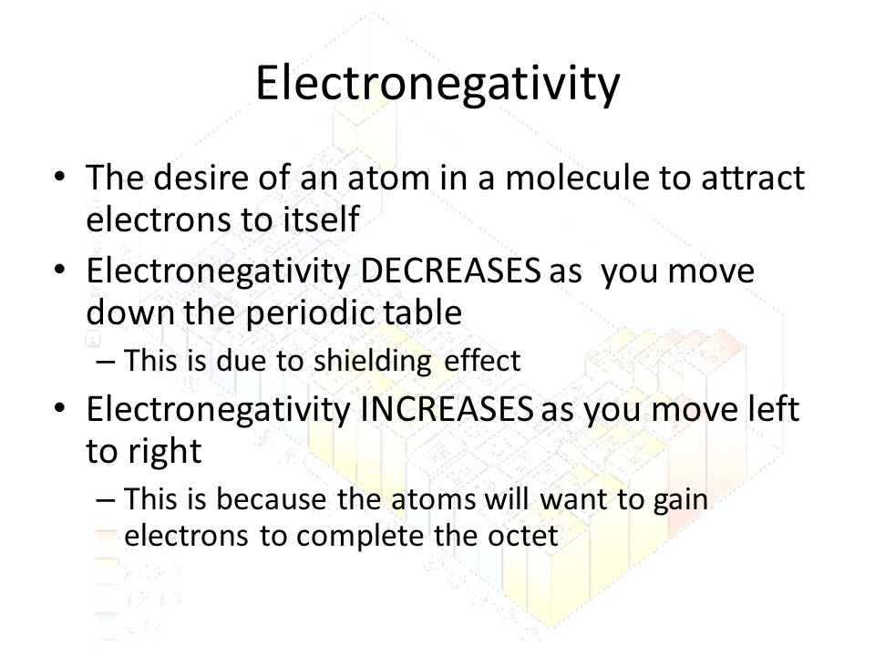 Electronegativity The desire of an atom in a molecule to attract electrons to itself Electronegativity DECREASES as you move down the periodic table –