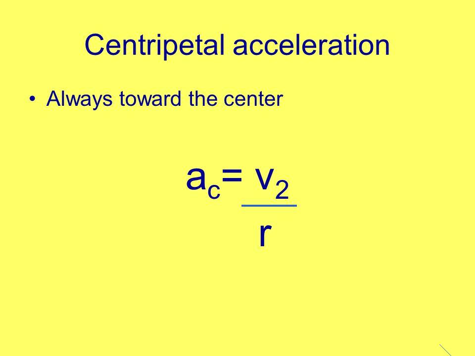 Centripetal force: Center seeking force Fc= mv 2 r