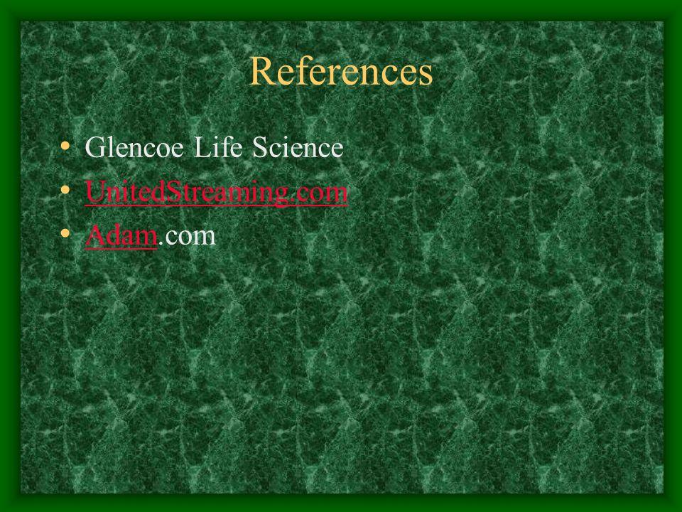 References Glencoe Life Science UnitedStreaming.com Adam.com Adam