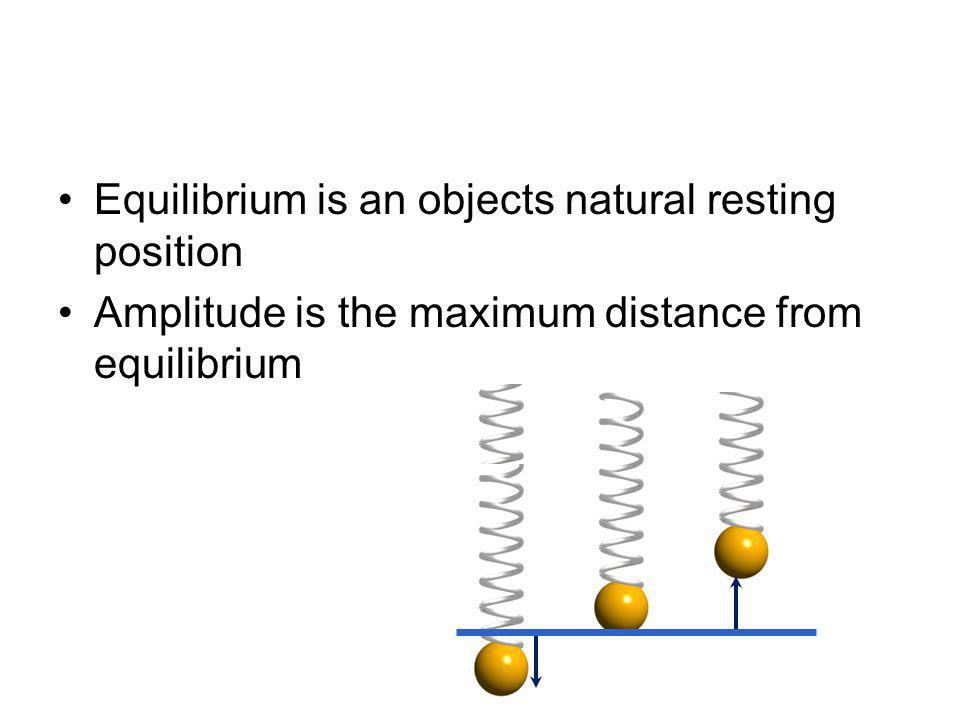 Equilibrium is an objects natural resting position Amplitude is the maximum distance from equilibrium