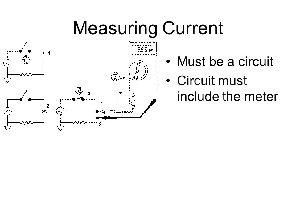 Measuring Current Must be a circuit Circuit must include the meter
