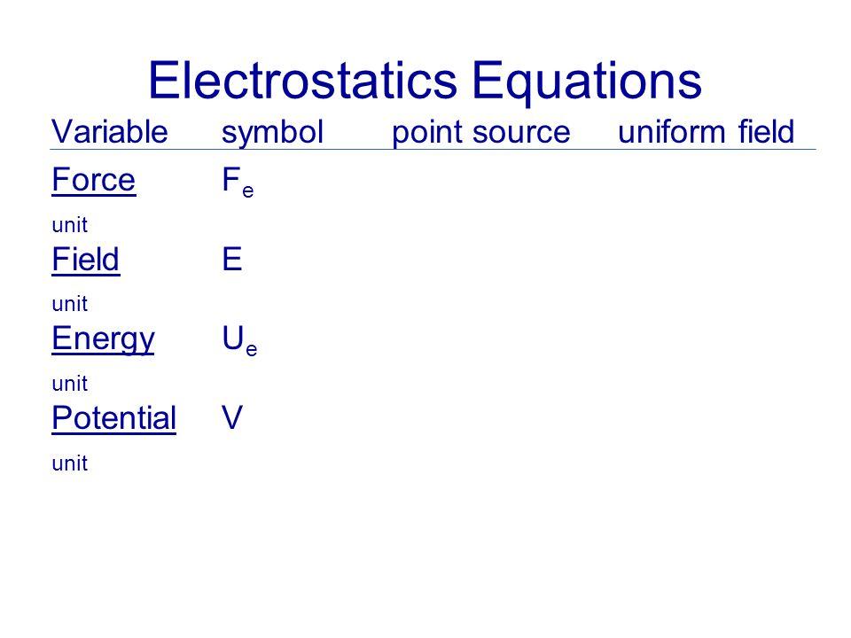 Electrostatics Equations Variablesymbolpoint source uniform field ForceF e unit FieldE unit EnergyU e unit PotentialV unit