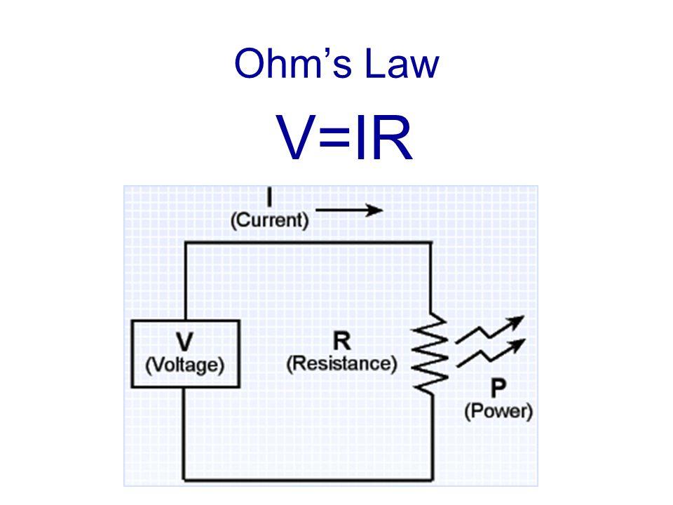 Ohms Law V=IR