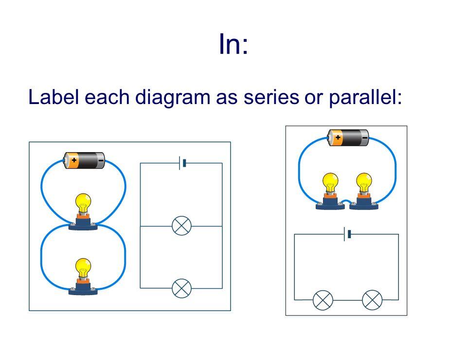 In: Label each diagram as series or parallel: