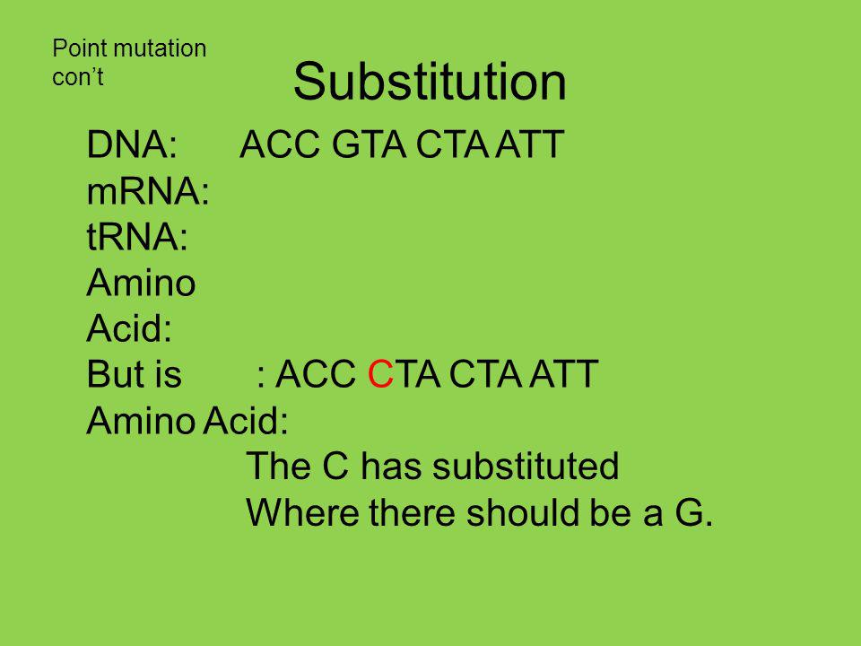 Substitution DNA: ACC GTA CTA ATT mRNA: tRNA: Amino Acid: But is : ACC CTA CTA ATT Amino Acid: The C has substituted Where there should be a G.