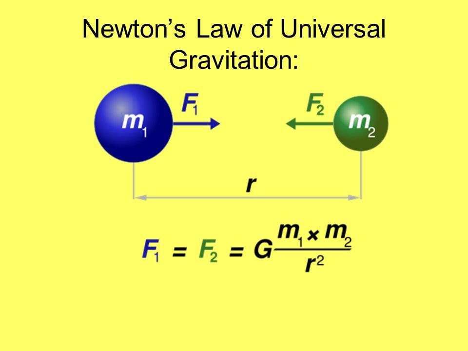 Newtons Law of Universal Gravitation:
