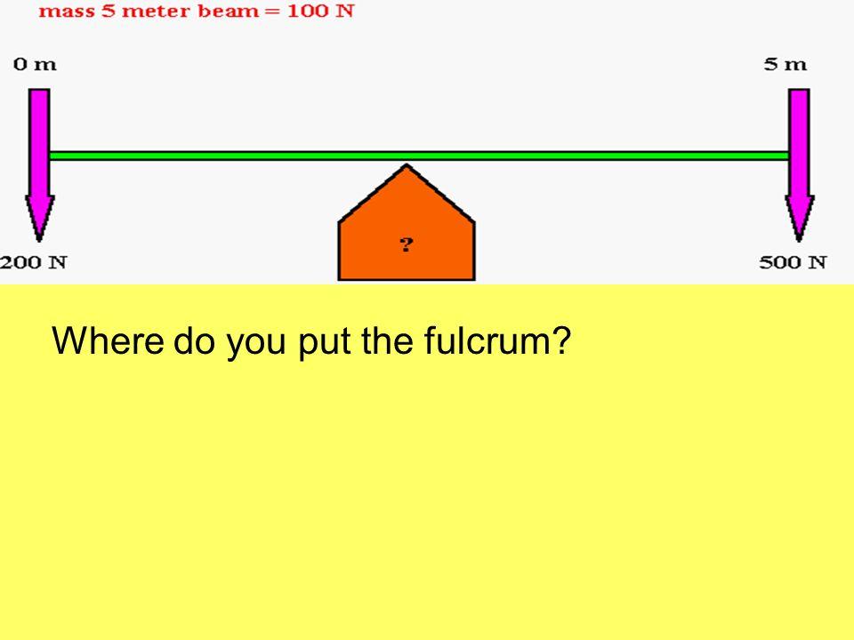 Where do you put the fulcrum?
