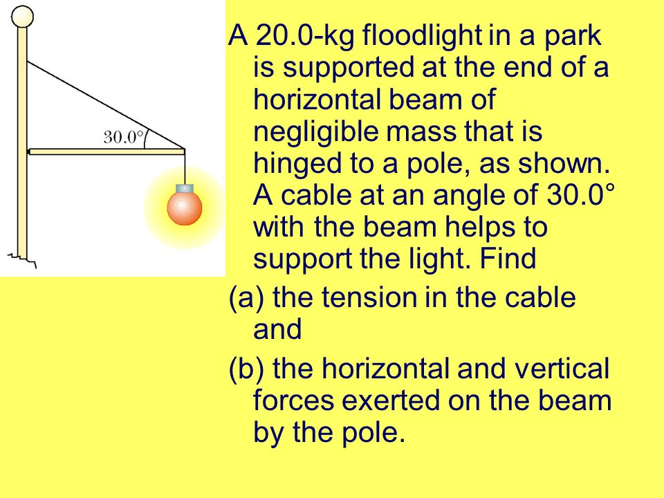 A 20.0-kg floodlight in a park is supported at the end of a horizontal beam of negligible mass that is hinged to a pole, as shown. A cable at an angle