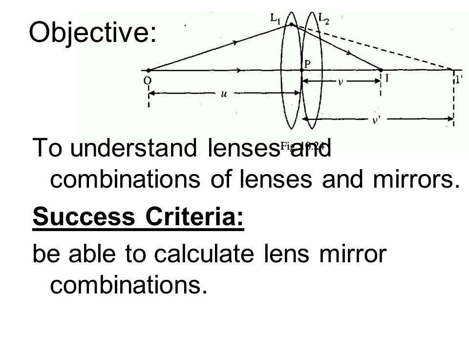 Objective: To understand lenses and combinations of lenses and mirrors.