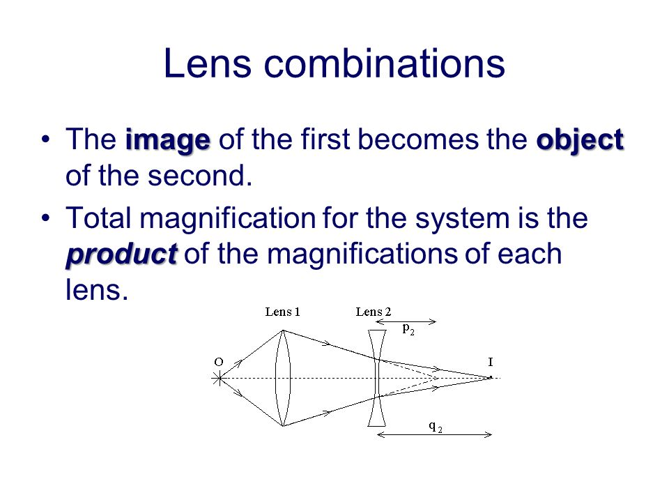 Lens combinations imageobjectThe image of the first becomes the object of the second.
