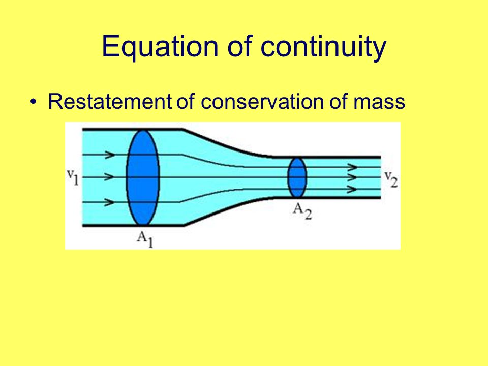 Equation of continuity Restatement of conservation of mass