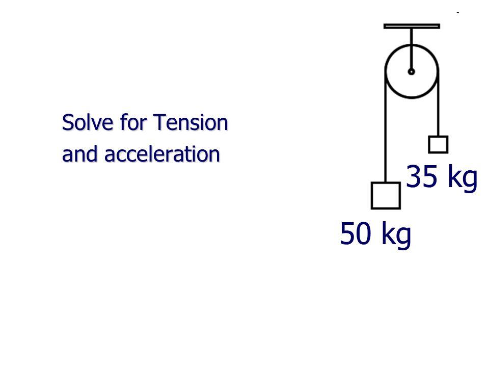 Solve for Tension and acceleration 50 kg 35 kg