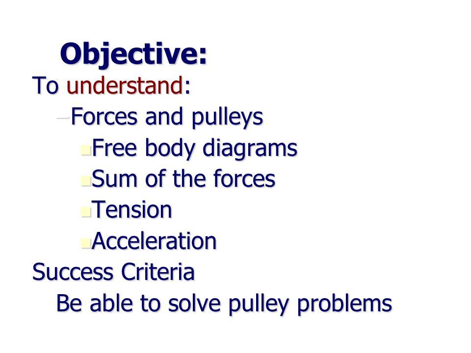 Practice: pulleys