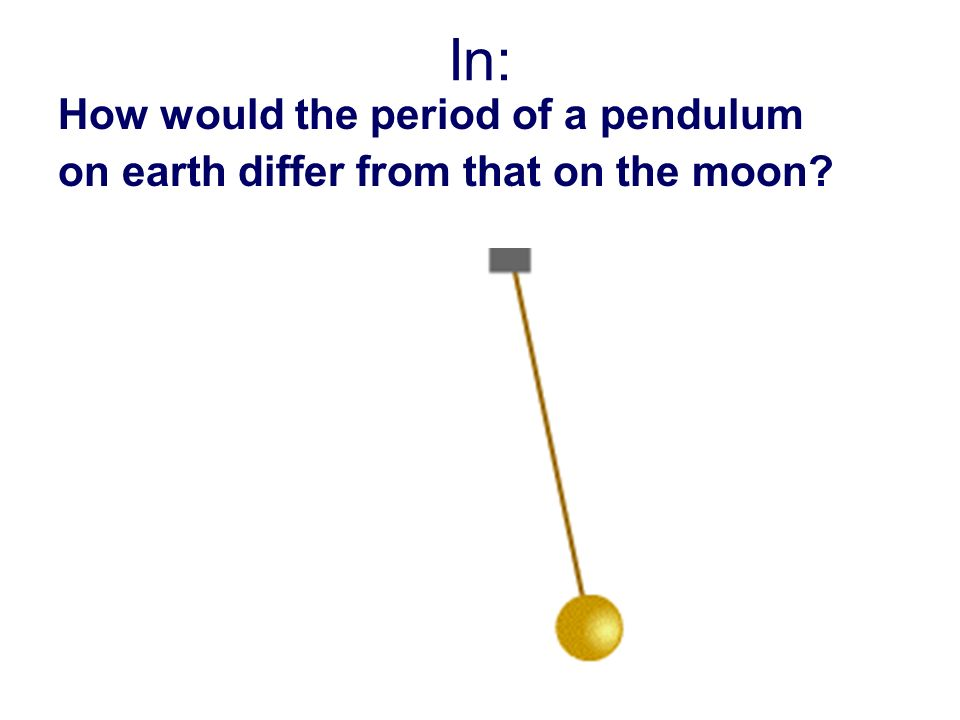 In: How would the period of a pendulum on earth differ from that on the moon
