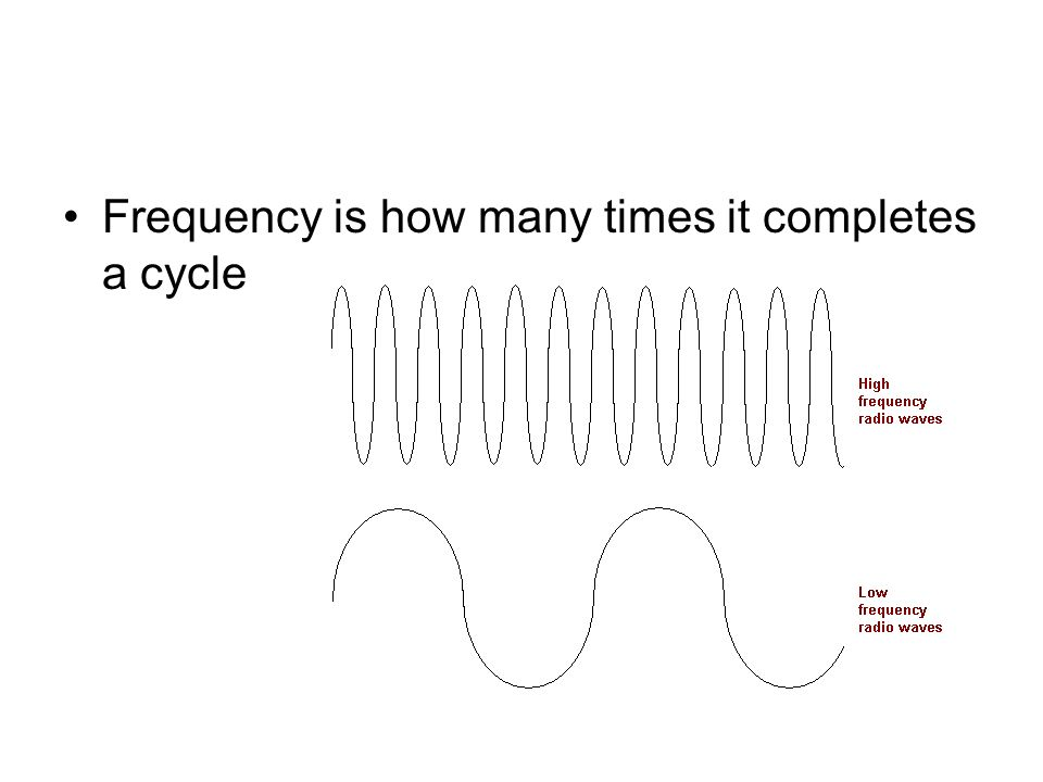 Frequency is how many times it completes a cycle