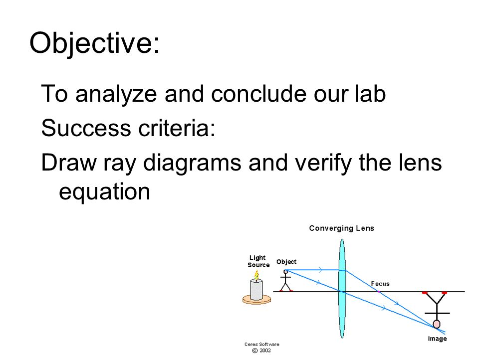 Objective: To analyze and conclude our lab Success criteria: Draw ray diagrams and verify the lens equation