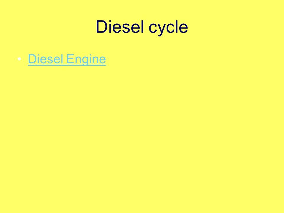 Diesel cycle Diesel Engine