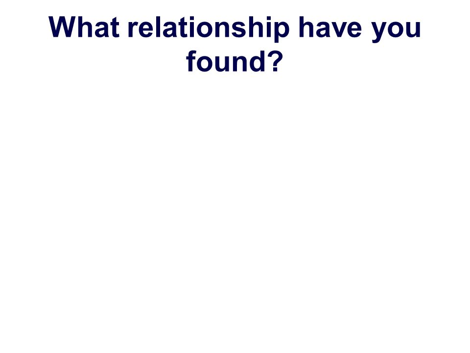 What relationship have you found?