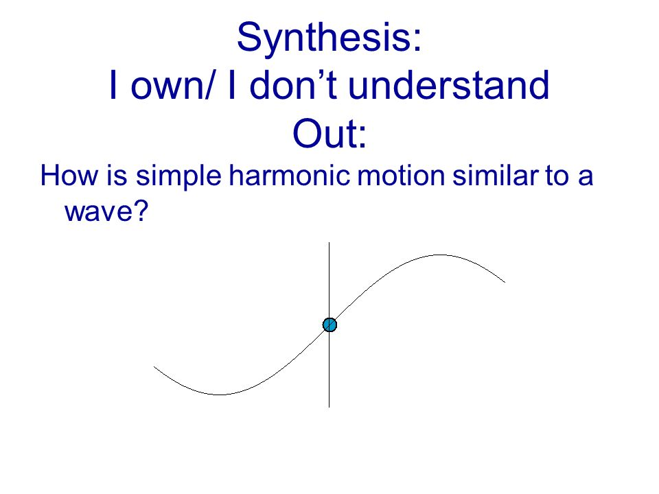 Synthesis: I own/ I dont understand Out: How is simple harmonic motion similar to a wave?