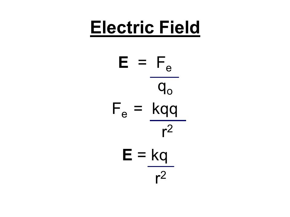 Electric Field E = F e q o F e = kqq r 2 E = kq r 2