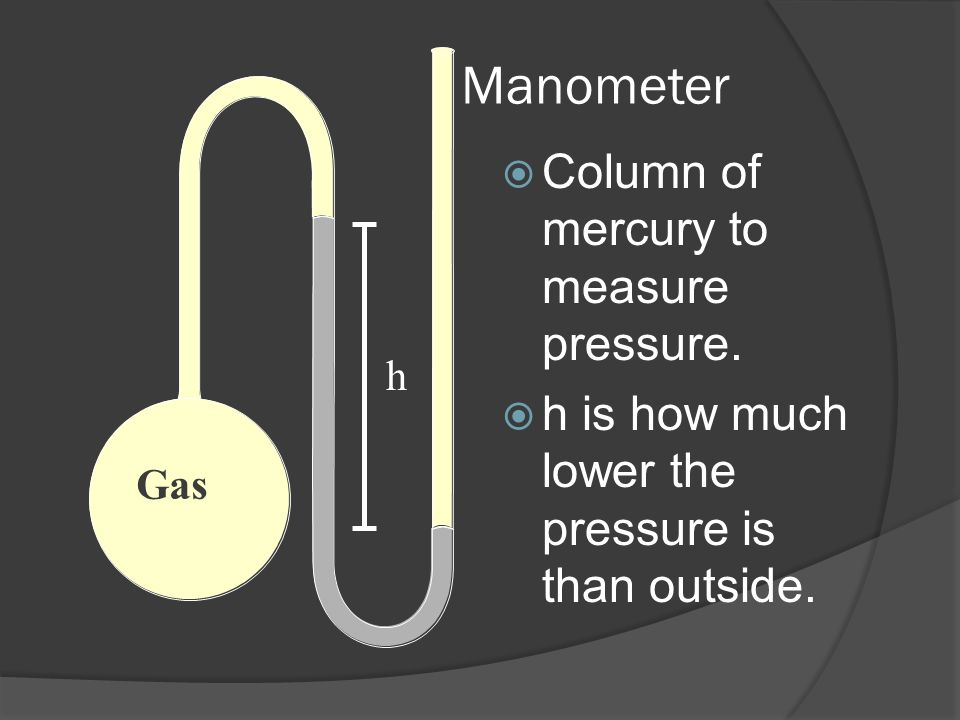 Manometer Column of mercury to measure pressure. h is how much lower the pressure is than outside. Gas h
