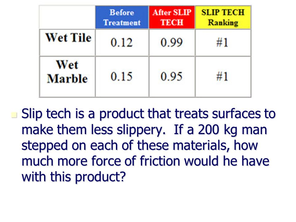 Slip tech is a product that treats surfaces to make them less slippery. If a 200 kg man stepped on each of these materials, how much more force of fri