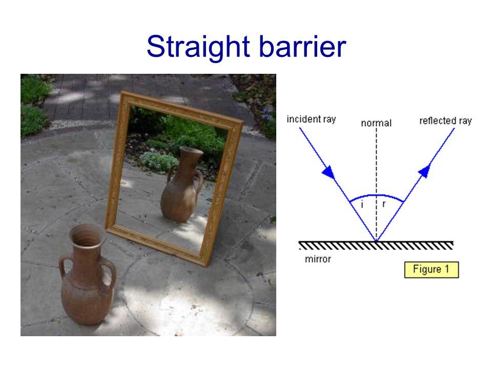 Straight barrier