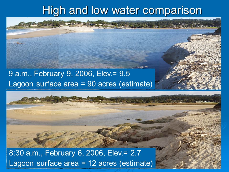 High and low water comparison 9 a.m., February 9, 2006, Elev.= 9.5 Lagoon surface area = 90 acres (estimate) 8:30 a.m., February 6, 2006, Elev.= 2.7 L