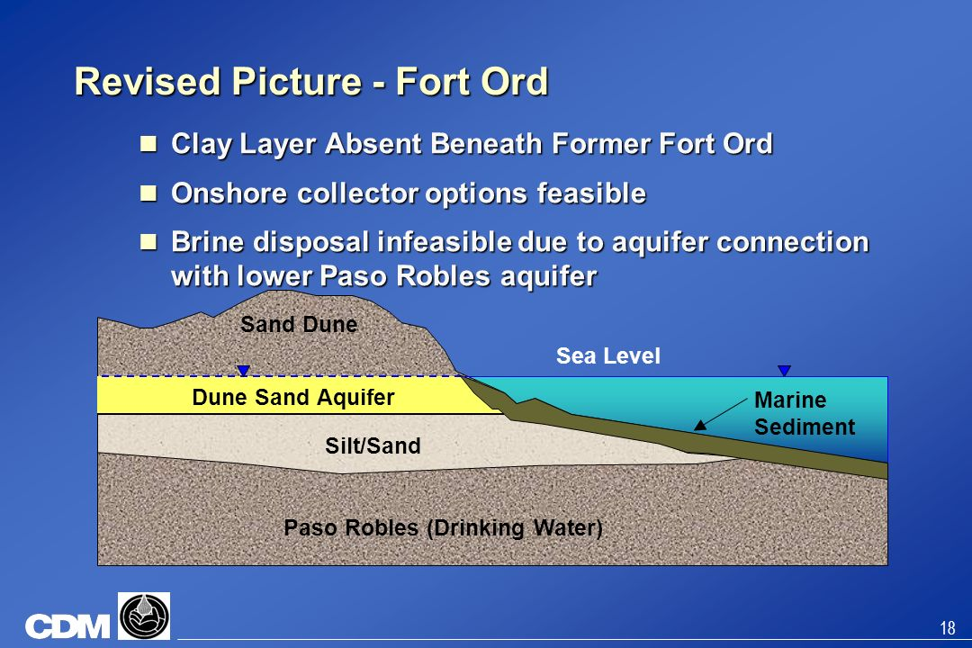 18 Sand Dune Marine Sediment Dune Sand Aquifer Sea Level Silt/Sand Paso Robles (Drinking Water) Revised Picture - Fort Ord Clay Layer Absent Beneath F