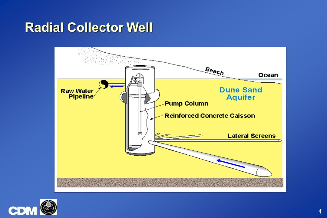 4 Radial Collector Well