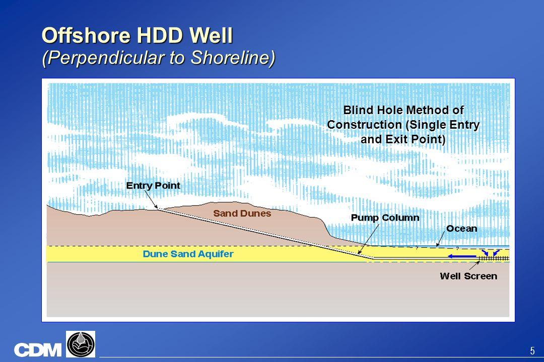 6 Offshore HDD Plan View Ocean Beach