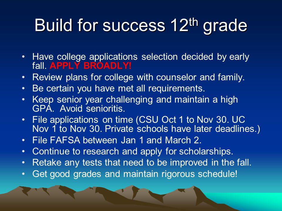 College & Career Resume Worksheet