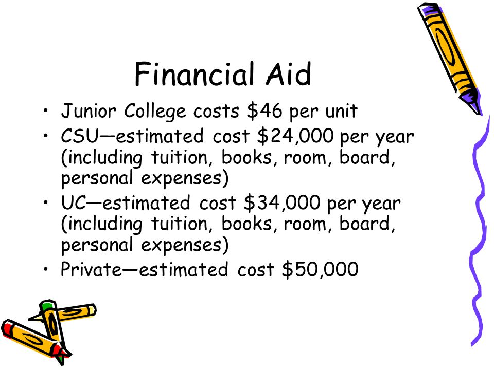 Financial Aid Junior College costs $46 per unit CSUestimated cost $24,000 per year (including tuition, books, room, board, personal expenses) UCestimated cost $34,000 per year (including tuition, books, room, board, personal expenses) Privateestimated cost $50,000