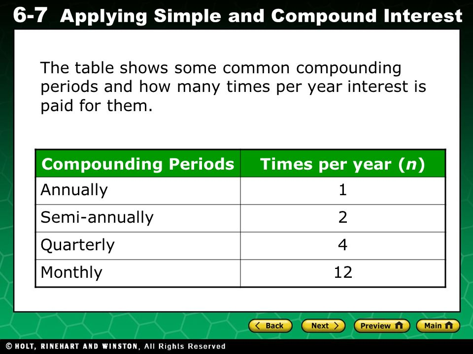 Evaluating Algebraic Expressions 6-7 Applying Simple and Compound Interest The table shows some common compounding periods and how many times per year
