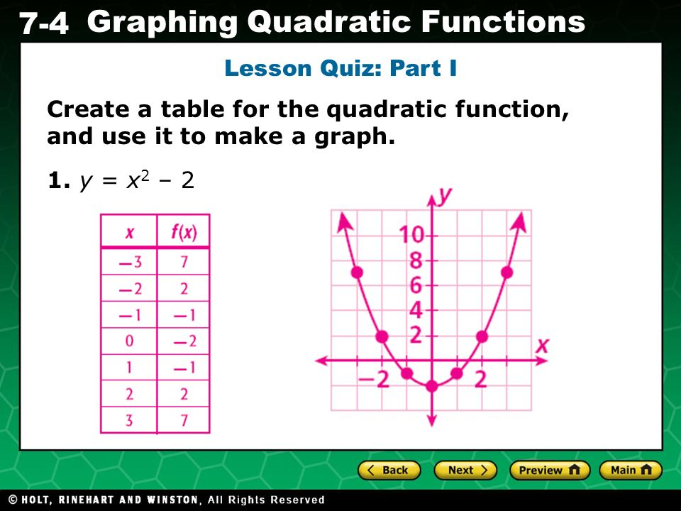 Holt CA Course 1 7-4 Graphing Quadratic Functions Lesson Quiz: Part I Create a table for the quadratic function, and use it to make a graph. 1. y = x