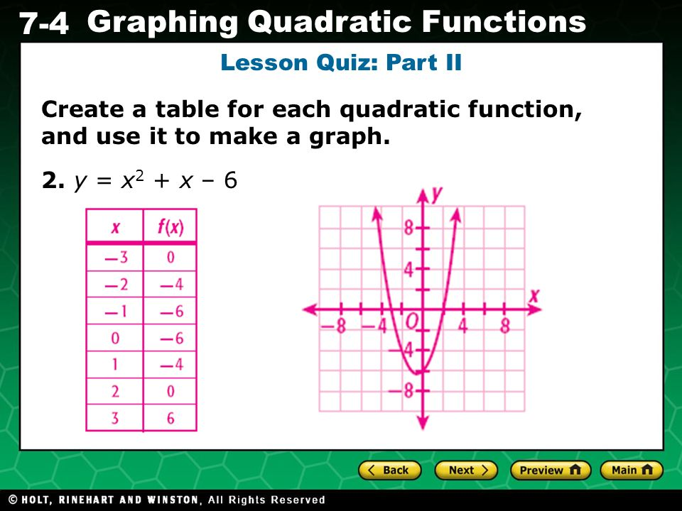 Holt CA Course 1 7-4 Graphing Quadratic Functions Lesson Quiz: Part II Create a table for each quadratic function, and use it to make a graph. 2. y =