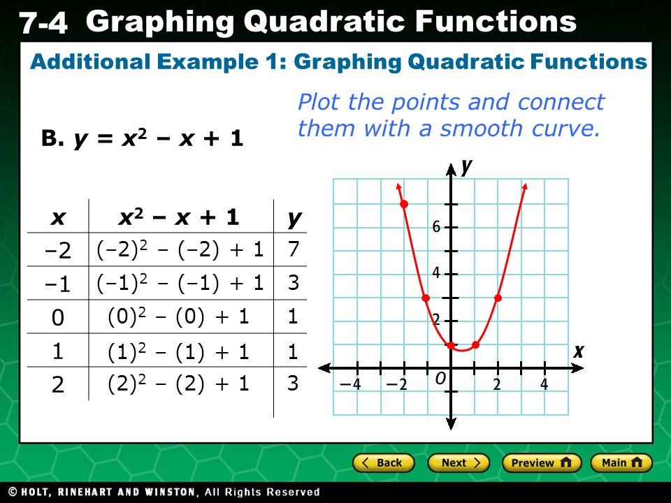 Holt CA Course 1 7-4 Graphing Quadratic Functions B. y = x 2 – x + 1 Additional Example 1: Graphing Quadratic Functions Plot the points and connect th