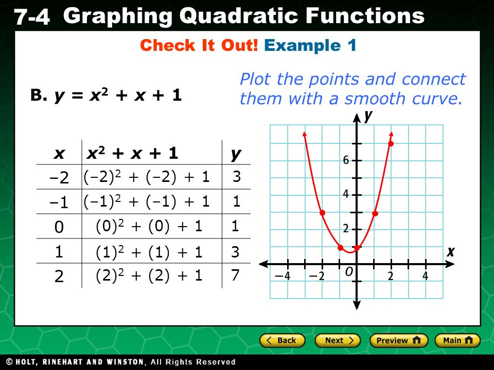 Holt CA Course 1 7-4 Graphing Quadratic Functions B. y = x 2 + x + 1 Check It Out! Example 1 Plot the points and connect them with a smooth curve. xx