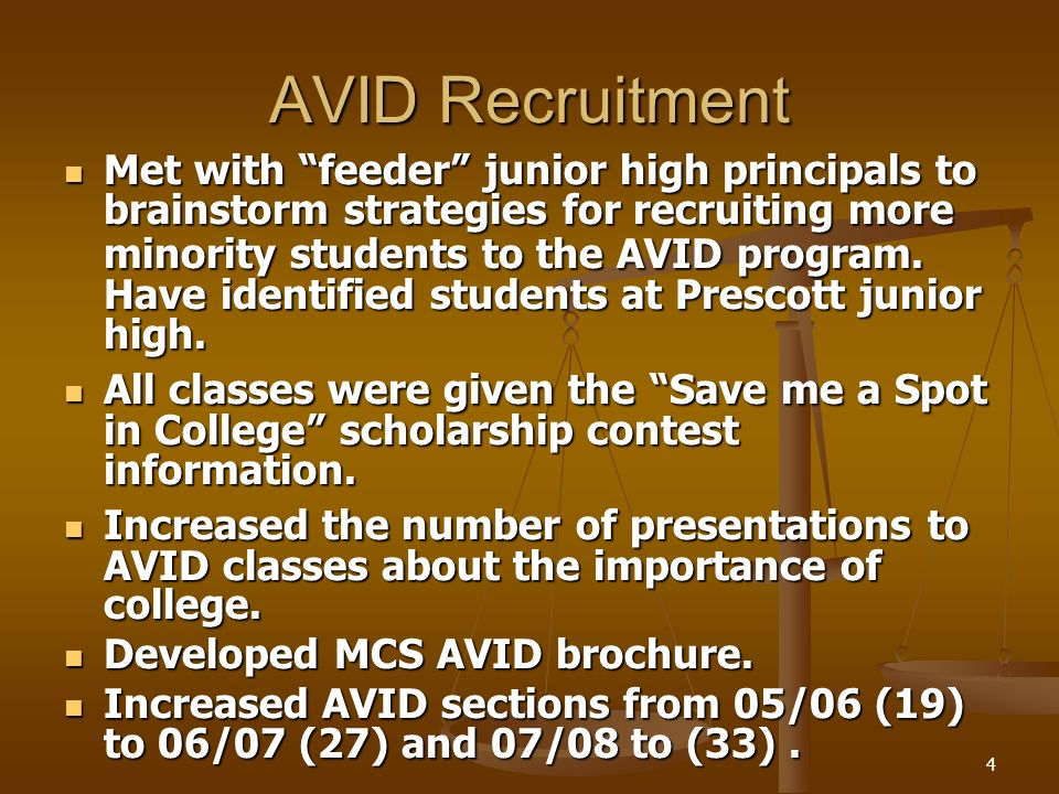 4 AVID Recruitment Met with feeder junior high principals to brainstorm strategies for recruiting more minority students to the AVID program. Have ide