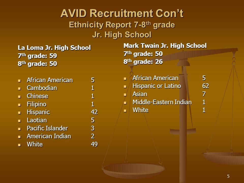 5 AVID Recruitment Cont Ethnicity Report 7-8 th grade Jr.