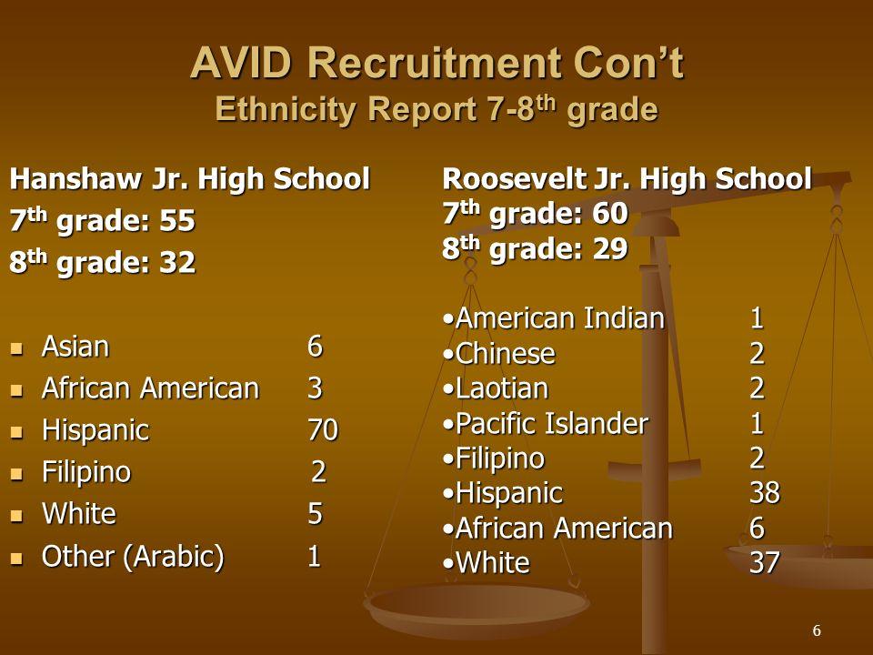 6 AVID Recruitment Cont Ethnicity Report 7-8 th grade Hanshaw Jr.