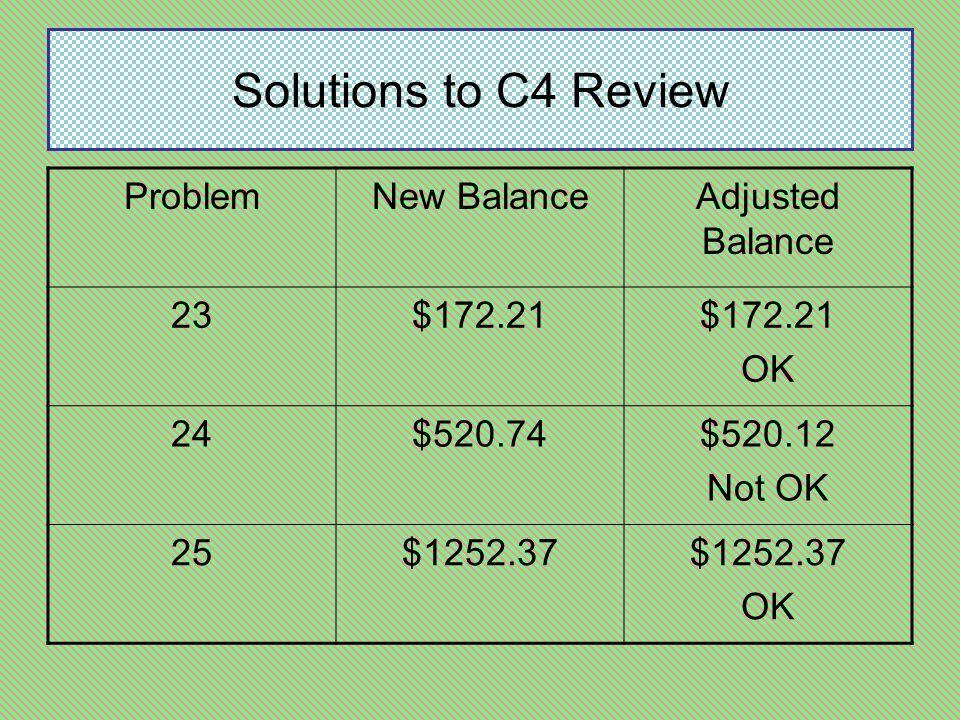 ProblemNew BalanceAdjusted Balance 23$172.21 OK 24$520.74$520.12 Not OK 25$1252.37 OK